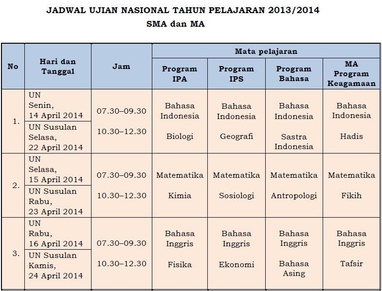 Jadwal Ujian Nasional Tahun Pelajaran 2013/2014